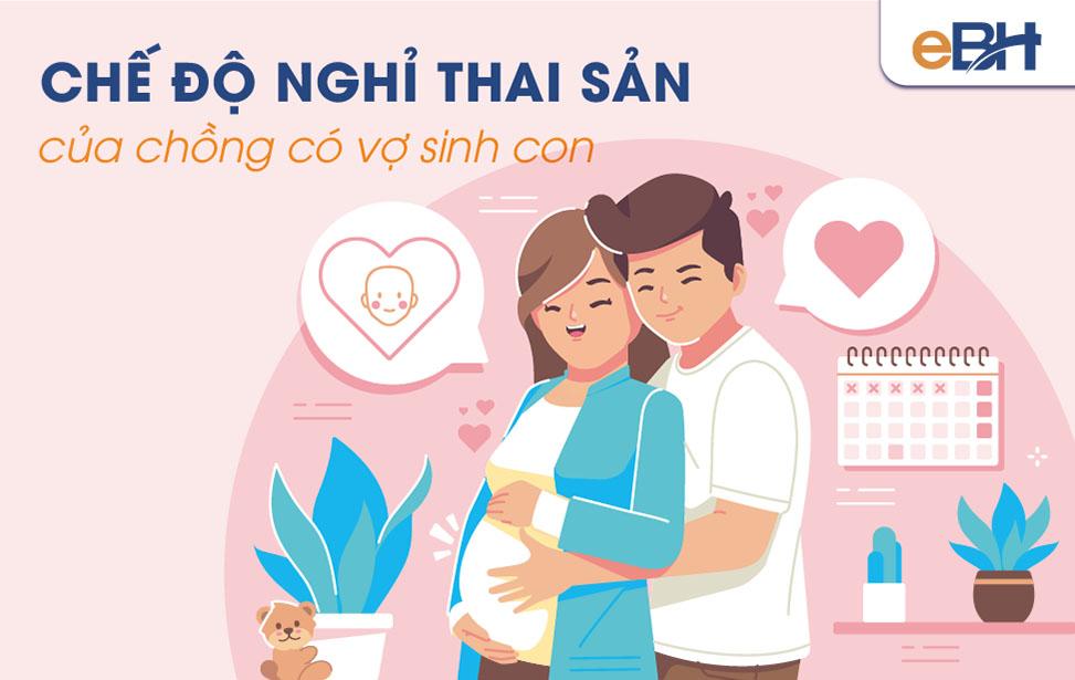 Lao động nam tham gia BHXH bắt buộc được hưởng chế độ nghỉ thai sản của chồng có vợ sinh con.